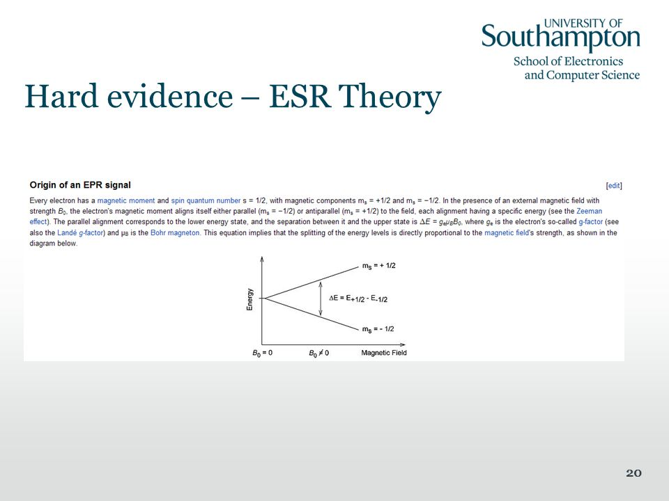 20 Hard evidence – ESR Theory