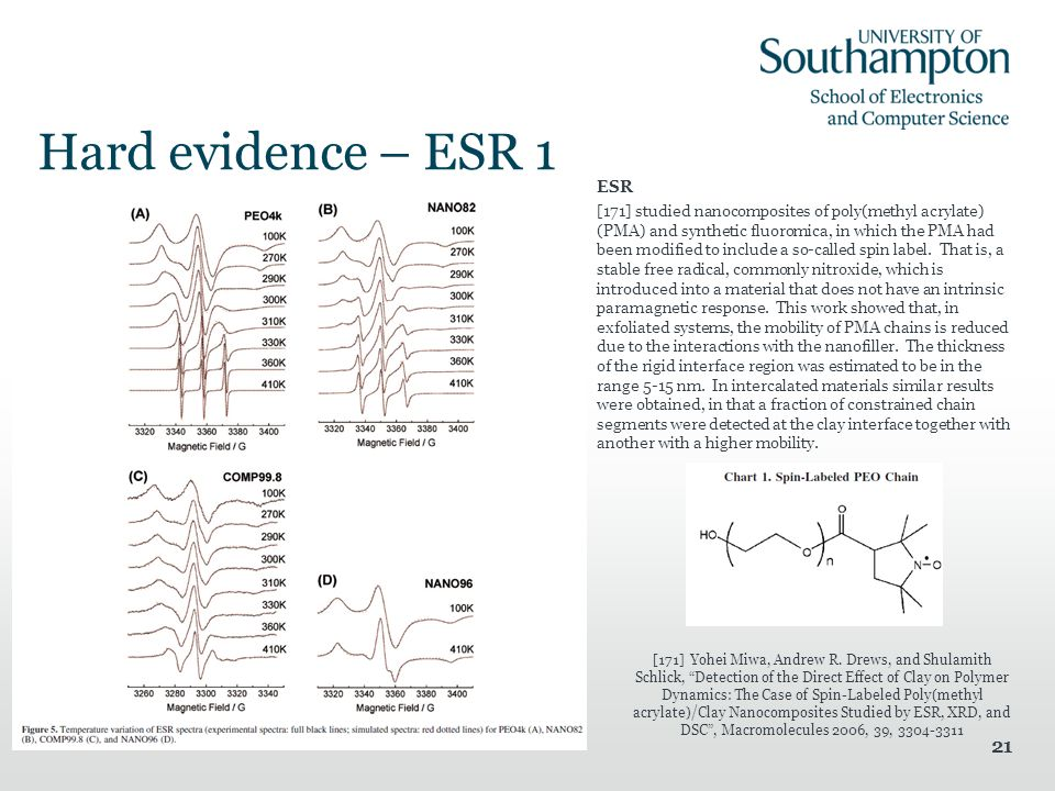 21 Hard evidence – ESR 1 ESR [171] studied nanocomposites of poly(methyl acrylate) (PMA) and synthetic fluoromica, in which the PMA had been modified to include a so-called spin label.