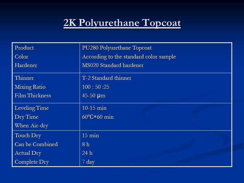 2K Polyurethane Topcoat ProductColorHardener PU280 Polyurethane Topcoat According to the standard color sample MS020 Standard hardener Thinner Mixing Ratio Film Thickness T-2 Standard thinner 100 : 50 :25 45-50 µ m Leveling Time Dry Time When Air-dry 10-15 min 60 ℃ ×60 min Touch Dry Can be Combined Actual Dry Complete Dry 15 min 8 h 24 h 7 day
