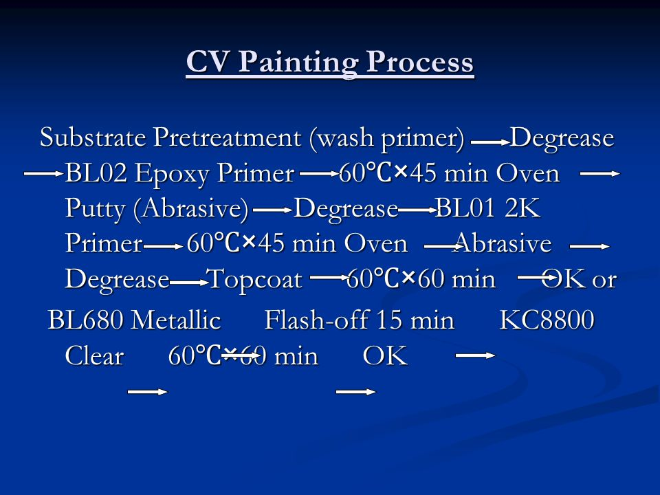 CV Painting Process Substrate Pretreatment (wash primer) Degrease BL02 Epoxy Primer 60 ℃ ×45 min Oven Putty (Abrasive) Degrease BL01 2K Primer 60 ℃ ×45 min Oven Abrasive Degrease Topcoat 60 ℃ ×60 min OK or BL680 Metallic Flash-off 15 min KC8800 Clear 60 ℃ ×60 min OK BL680 Metallic Flash-off 15 min KC8800 Clear 60 ℃ ×60 min OK