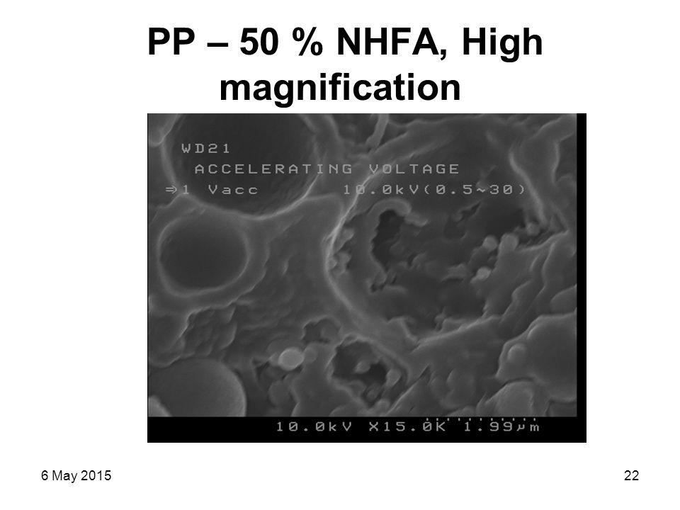 6 May 201522 PP – 50 % NHFA, High magnification