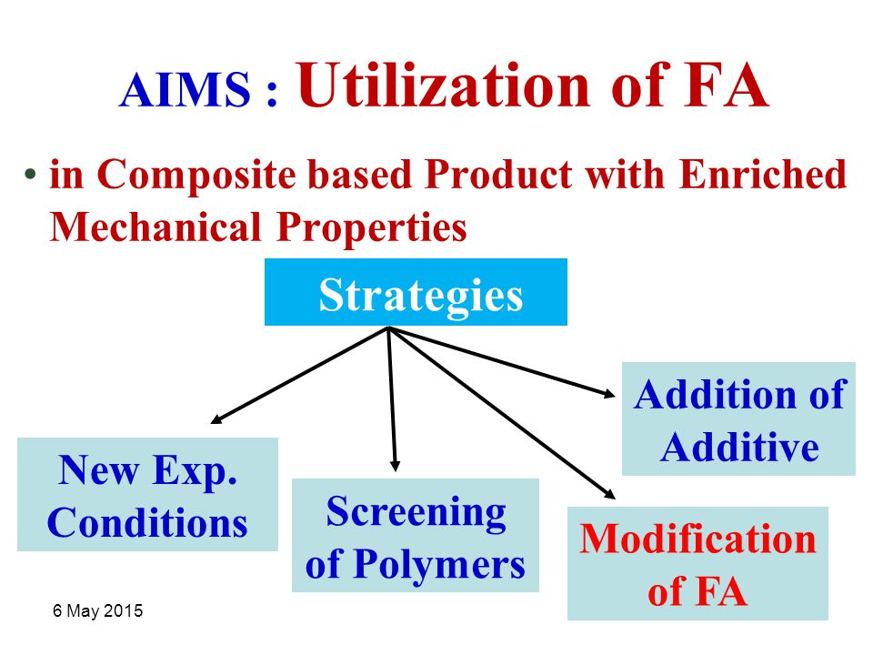 6 May 20155 AIMS : Utilization of FA in Composite based Product with Enriched Mechanical Properties New Exp.