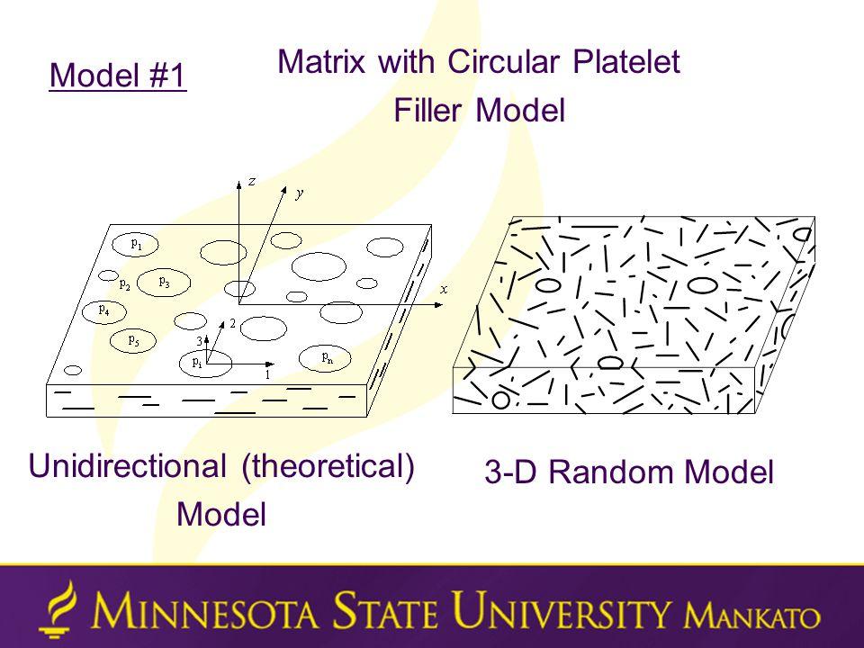 Matrix with Circular Platelet Filler Model Model #1 Unidirectional (theoretical) Model 3-D Random Model