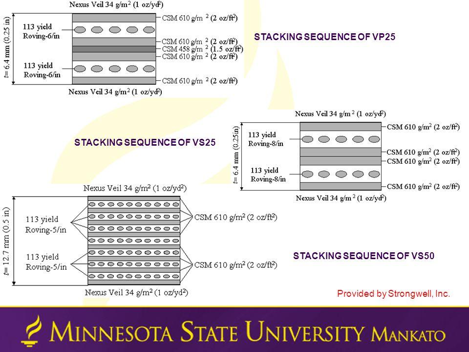 STACKING SEQUENCE OF VP25 STACKING SEQUENCE OF VS25 STACKING SEQUENCE OF VS50 Provided by Strongwell, Inc.
