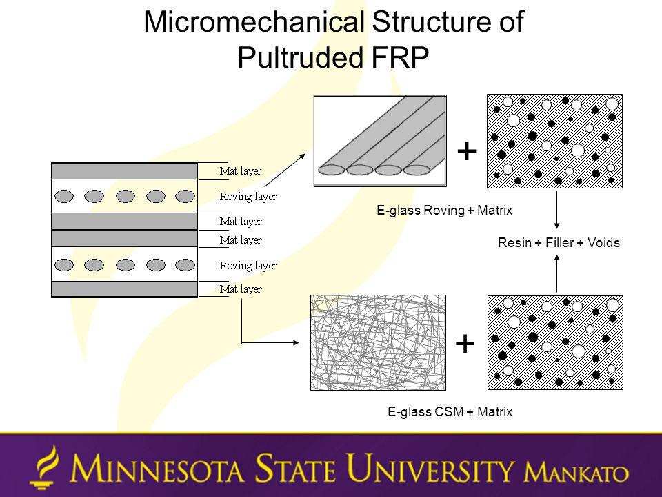 Micromechanical Structure of Pultruded FRP E-glass Roving + Matrix E-glass CSM + Matrix Resin + Filler + Voids + +