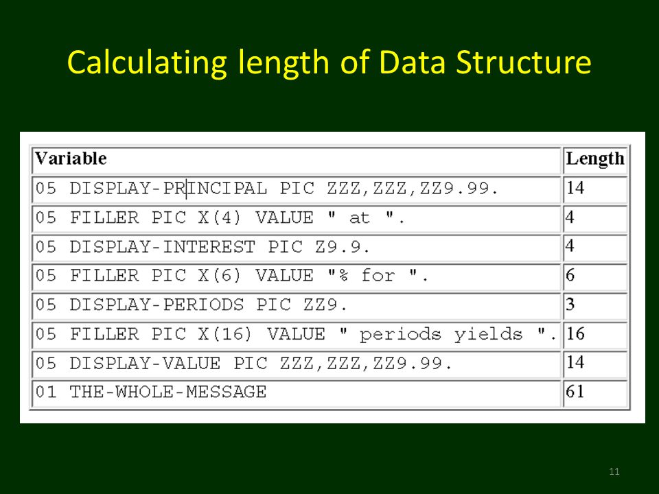 Calculating length of Data Structure 11