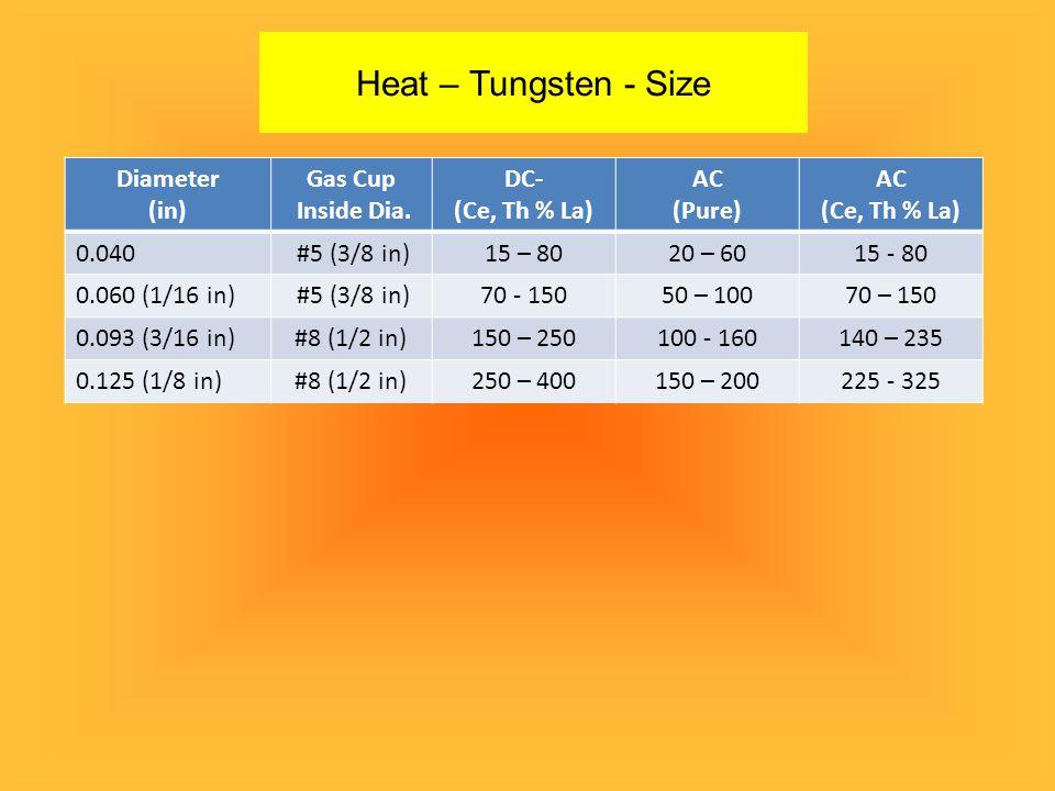 Heat – Tungsten - Size Diameter (in) Gas Cup Inside Dia. DC- (Ce, Th % La) AC (Pure) AC (Ce, Th % La) 0.040 #5 (3/8 in)15 – 8020 – 6015 - 80 0.060 (1/