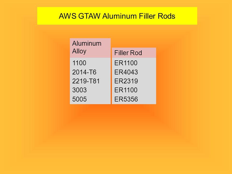AWS GTAW Aluminum Filler Rods 1100ER1100 2014-T6 2219-T81 3003 5005 Aluminum Alloy ER4043 ER2319 ER1100 ER5356 Filler Rod