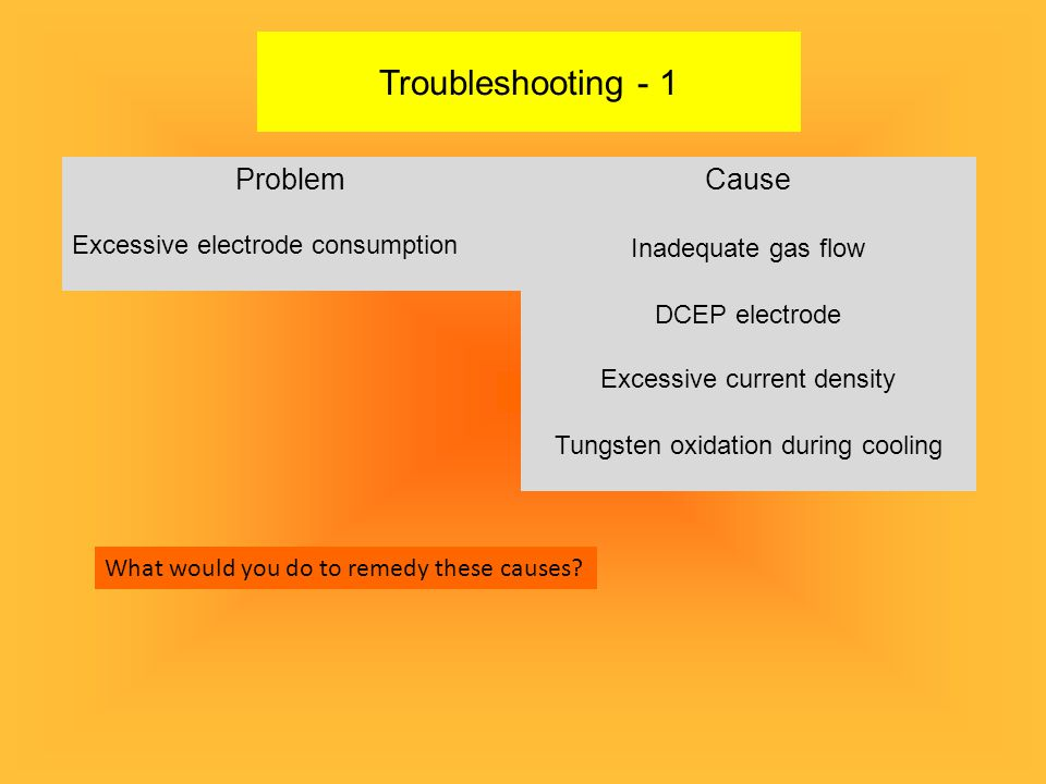 Troubleshooting - 1 ProblemCause Excessive electrode consumption Inadequate gas flow DCEP electrode Excessive current density Tungsten oxidation durin