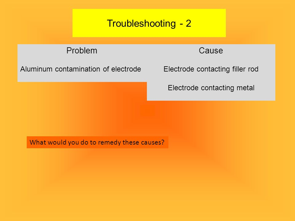 Troubleshooting - 2 ProblemCause Aluminum contamination of electrodeElectrode contacting filler rod Electrode contacting metal What would you do to re