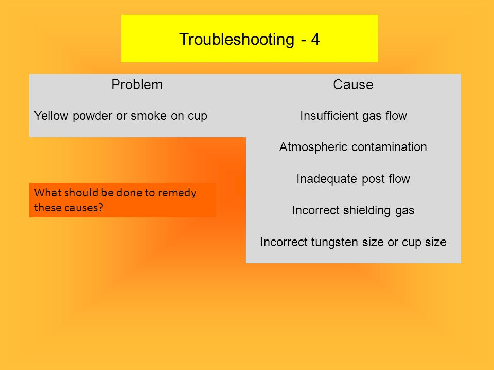 Troubleshooting - 4 ProblemCause Yellow powder or smoke on cupInsufficient gas flow Atmospheric contamination Inadequate post flow Incorrect shielding