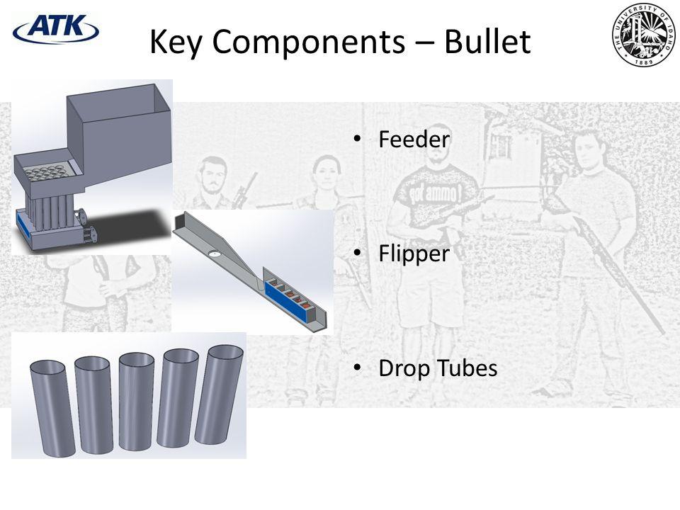 Key Components – Bullet Feeder Flipper Drop Tubes
