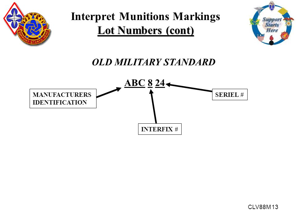 CLV88M 13 Lot Numbers (cont) Interpret Munitions Markings Lot Numbers (cont) OLD MILITARY STANDARD ABC 8 24 MANUFACTURERS IDENTIFICATION INTERFIX # SE