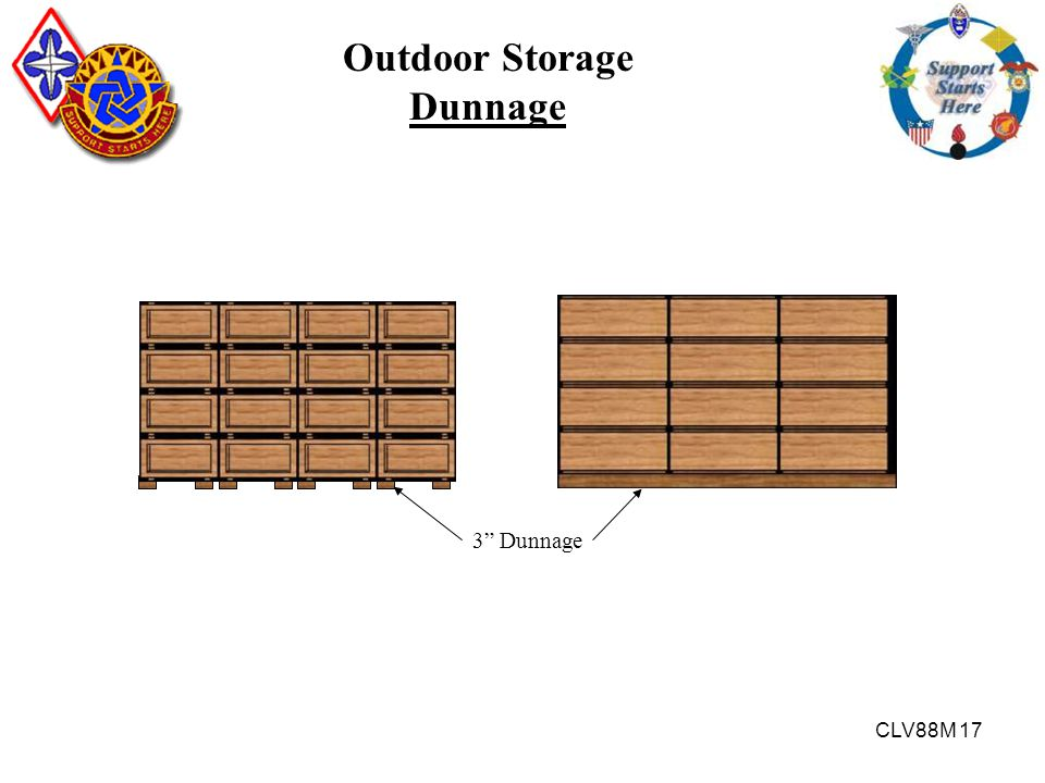 """CLV88M 17 3"""" Dunnage Outdoor Storage Dunnage"""
