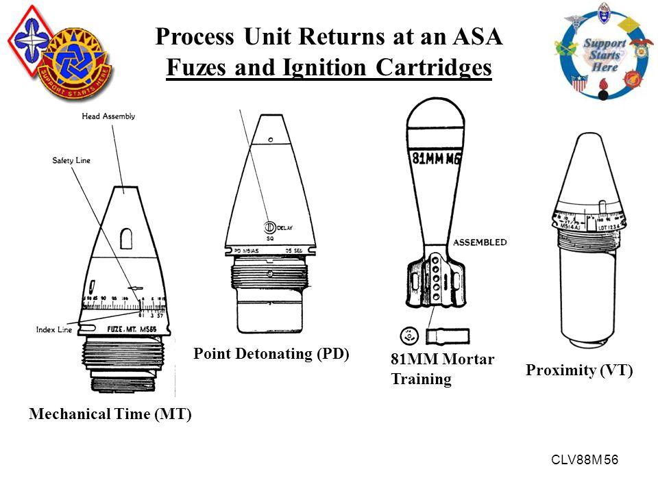 CLV88M 56 Process Unit Returns at an ASA Fuzes and Ignition Cartridges Proximity (VT) Mechanical Time (MT) Point Detonating (PD) 81MM Mortar Training