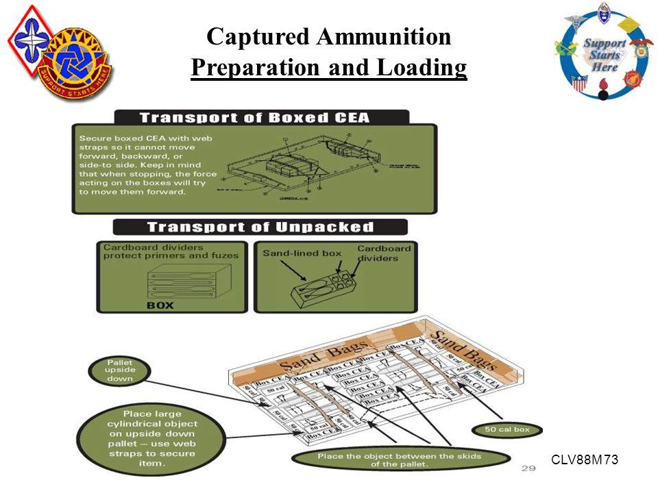 CLV88M 73 Captured Ammunition Preparation and Loading