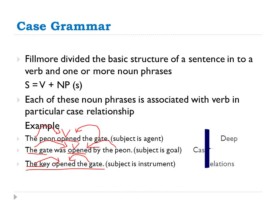 Case Grammar  Fillmore divided the basic structure of a sentence in to a verb and one or more noun phrases S = V + NP (s)  Each of these noun phrase