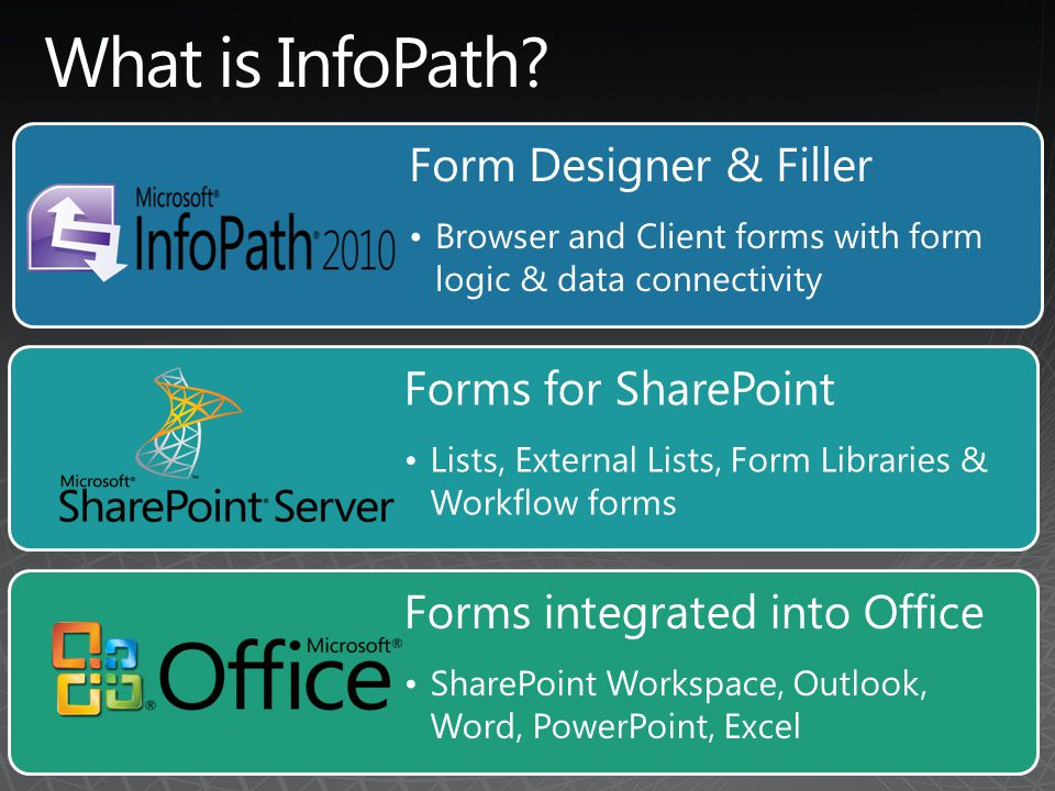 Form Designer & Filler Browser and Client forms with form logic & data connectivity Forms for SharePoint Lists, External Lists, Form Libraries & Workflow forms Forms integrated into Office SharePoint Workspace, Outlook, Word, PowerPoint, Excel