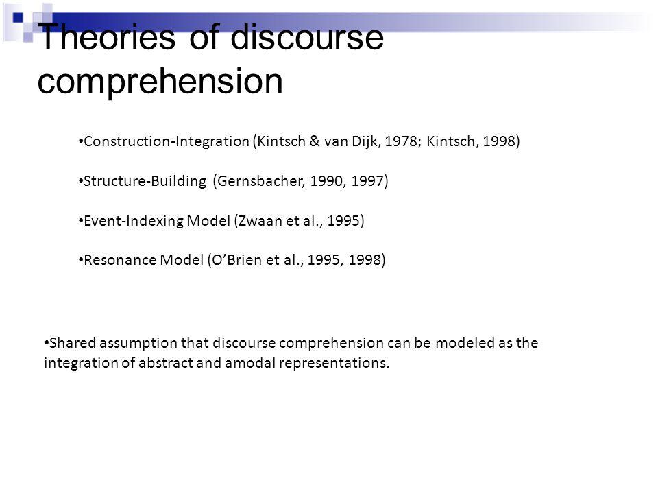 Theories of discourse comprehension Construction-Integration (Kintsch & van Dijk, 1978; Kintsch, 1998) Structure-Building (Gernsbacher, 1990, 1997) Event-Indexing Model (Zwaan et al., 1995) Resonance Model (O'Brien et al., 1993, 1995, 1998) Shared assumption that discourse comprehension can be modeled as the integration of abstract and amodal representations.