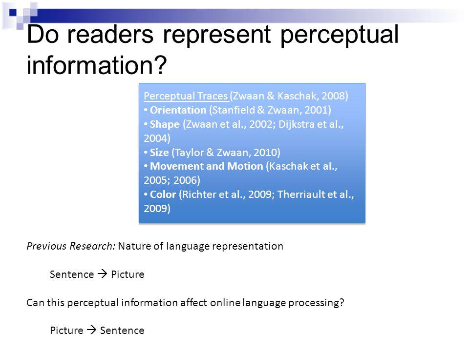 Perceptual Traces (Zwaan & Kaschak, 2008) Orientation (Stanfield & Zwaan, 2001) Shape (Zwaan et al., 2002; Dijkstra et al., 2004) Size (Taylor & Zwaan, 2010) Movement and Motion (Kaschak et al., 2005; 2006) Color (Richter et al., 2009; Therriault et al., 2009) Previous Research: Nature of language representation Sentence  Picture Can this perceptual information affect online language processing.