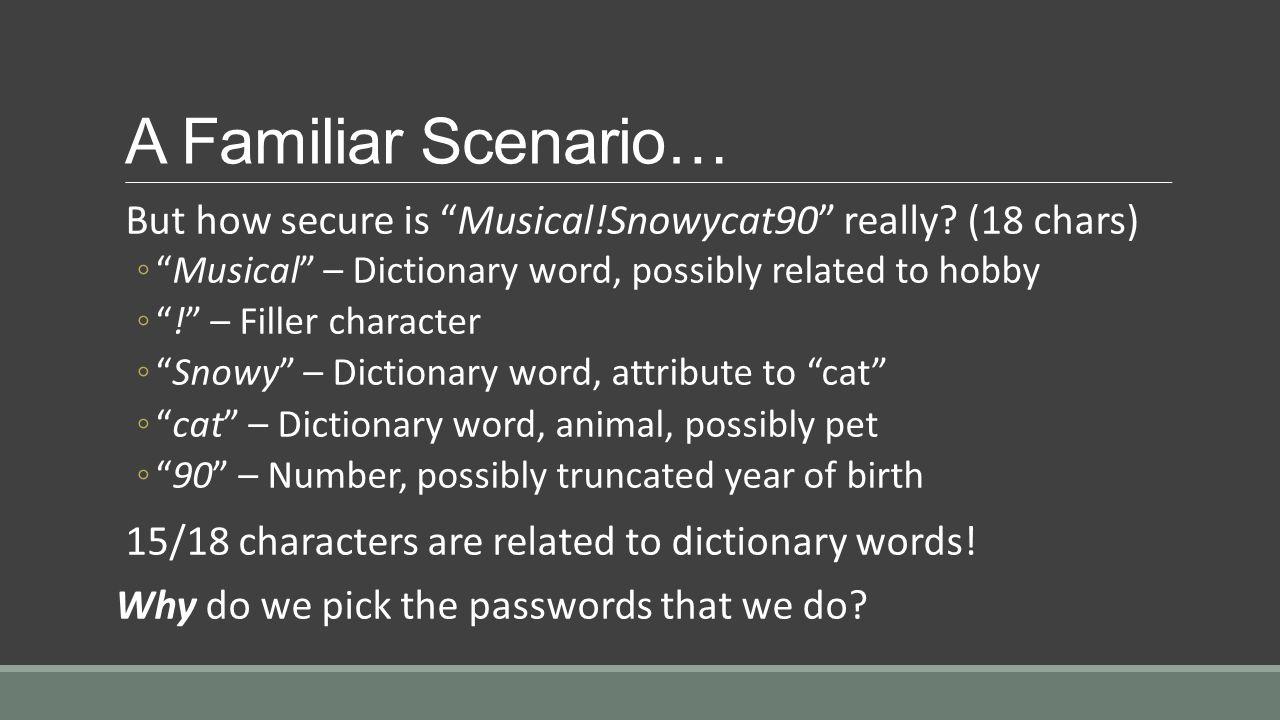 Password Patterns.