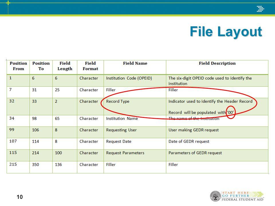 File Layout 10