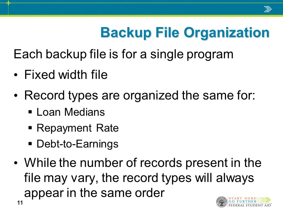Backup File Organization Each backup file is for a single program Fixed width file Record types are organized the same for:  Loan Medians  Repayment