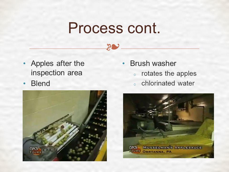 ❧ 1. Applesauce. Applesauce. U.S. Applesauce Industry, n.d.