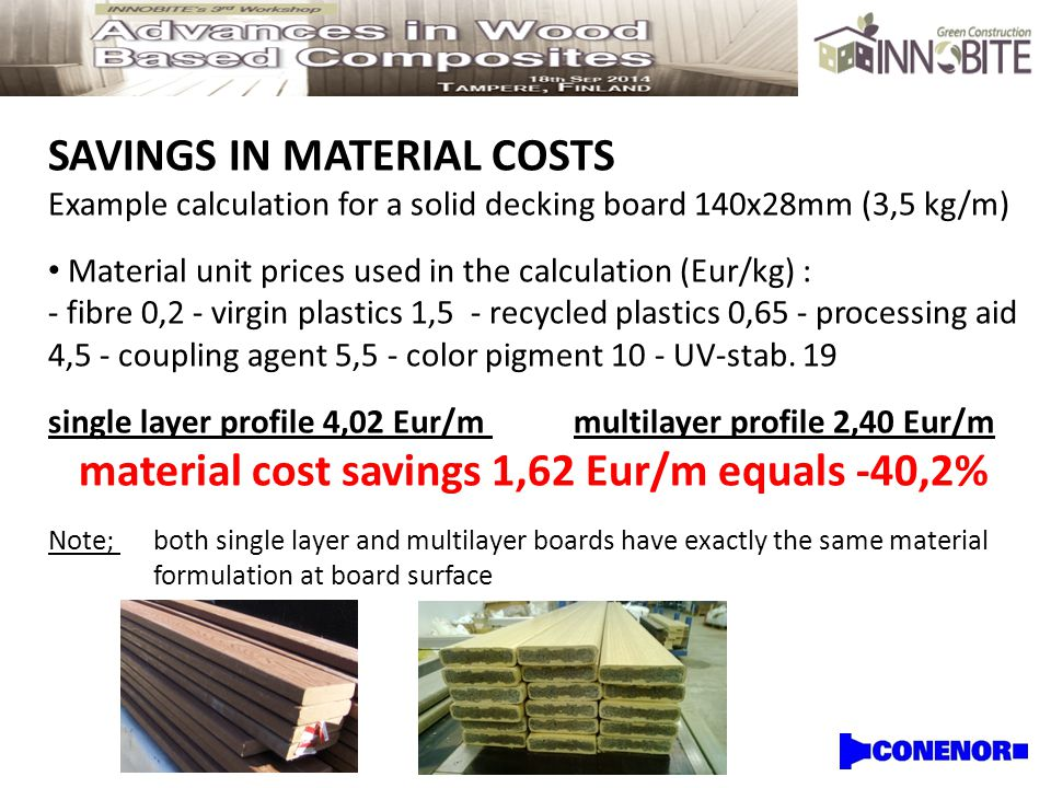 SAVINGS IN MATERIAL COSTS Example calculation for a solid decking board 140x28mm (3,5 kg/m) Material unit prices used in the calculation (Eur/kg) : - fibre 0,2 - virgin plastics 1,5 - recycled plastics 0,65 - processing aid 4,5 - coupling agent 5,5 - color pigment 10 - UV-stab.