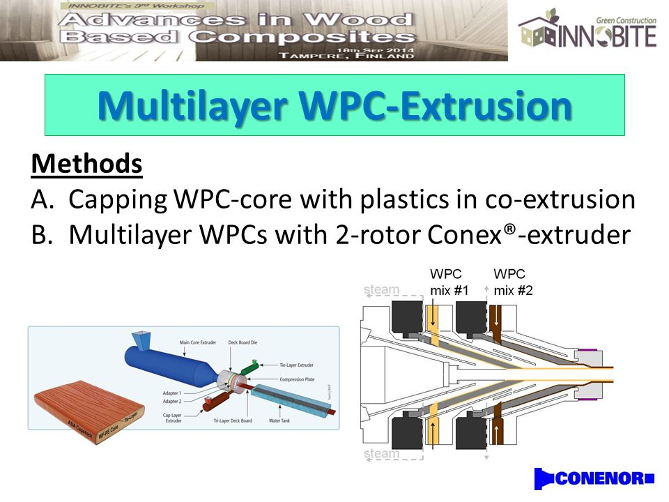 Multilayer WPC-Extrusion Methods A.Capping WPC-core with plastics in co-extrusion B.Multilayer WPCs with 2-rotor Conex®-extruder