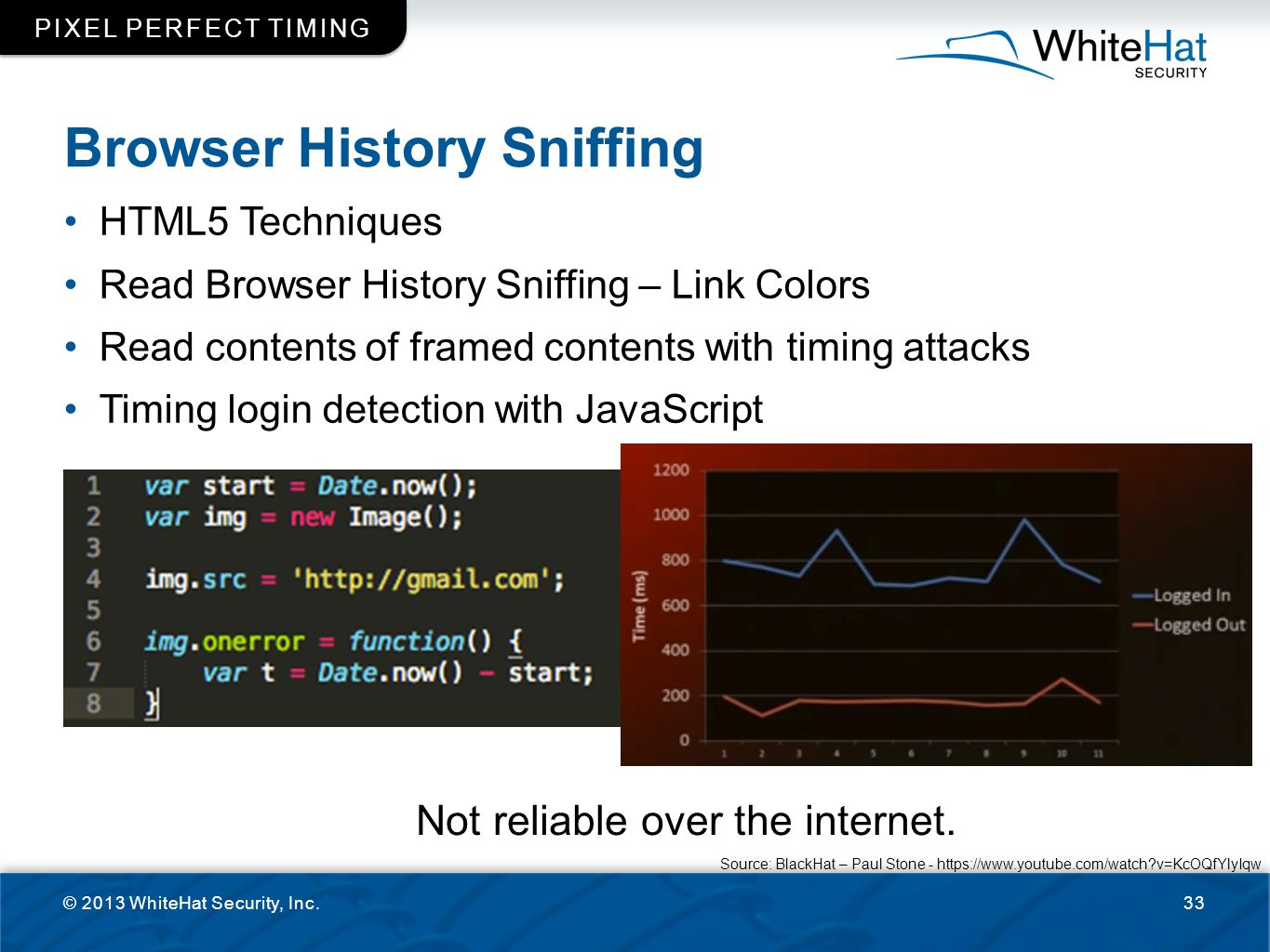 Browser History Sniffing HTML5 Techniques Read Browser History Sniffing – Link Colors Read contents of framed contents with timing attacks Timing logi