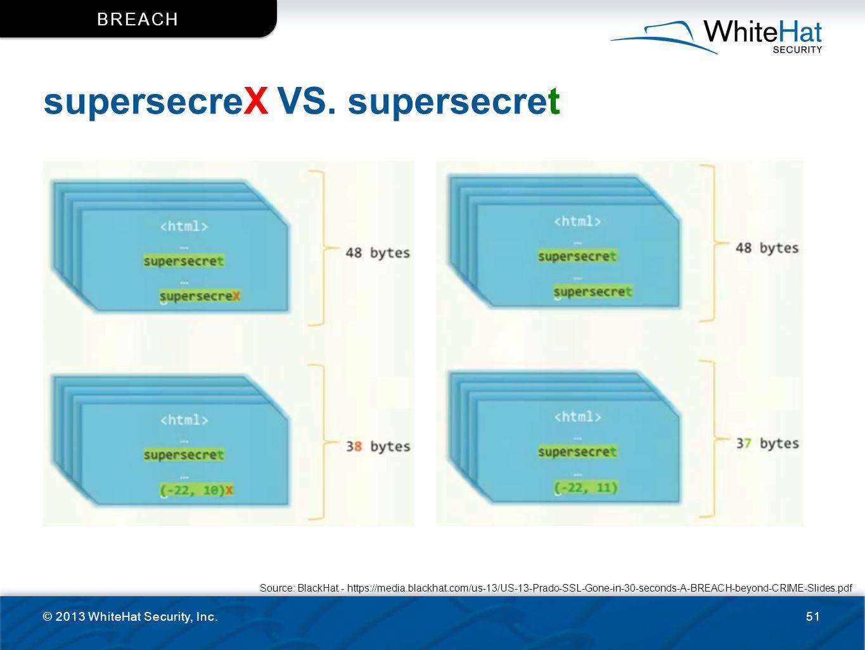 supersecreX VS. supersecret © 2013 WhiteHat Security, Inc.51 BREACH Source: BlackHat - https://media.blackhat.com/us-13/US-13-Prado-SSL-Gone-in-30-sec
