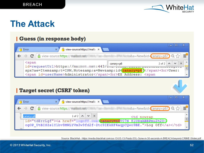 The Attack © 2013 WhiteHat Security, Inc.52 BREACH Source: BlackHat - https://media.blackhat.com/us-13/US-13-Prado-SSL-Gone-in-30-seconds-A-BREACH-bey