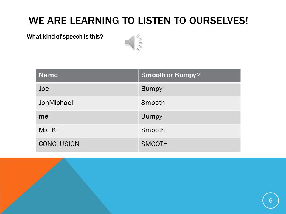 WE ARE LEARNING TO LISTEN TO OURSELVES. What kind of speech is this.