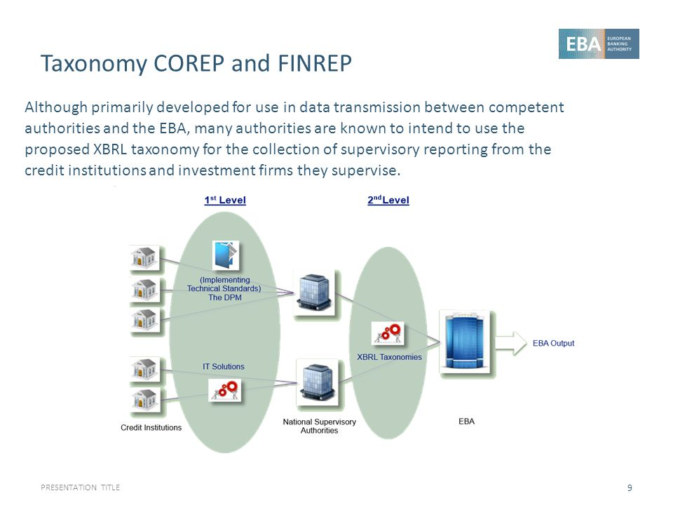 Taxonomy COREP and FINREP PRESENTATION TITLE 9 Although primarily developed for use in data transmission between competent authorities and the EBA, ma