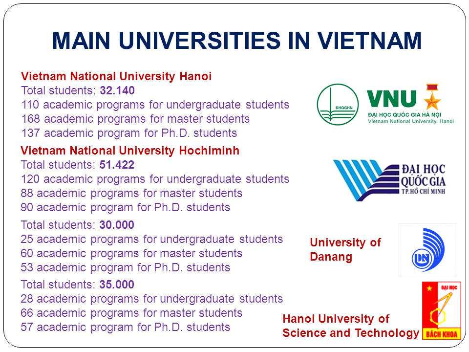 MAIN UNIVERSITIES IN VIETNAM Vietnam National University Hanoi Total students: 32.140 110 academic programs for undergraduate students 168 academic pr