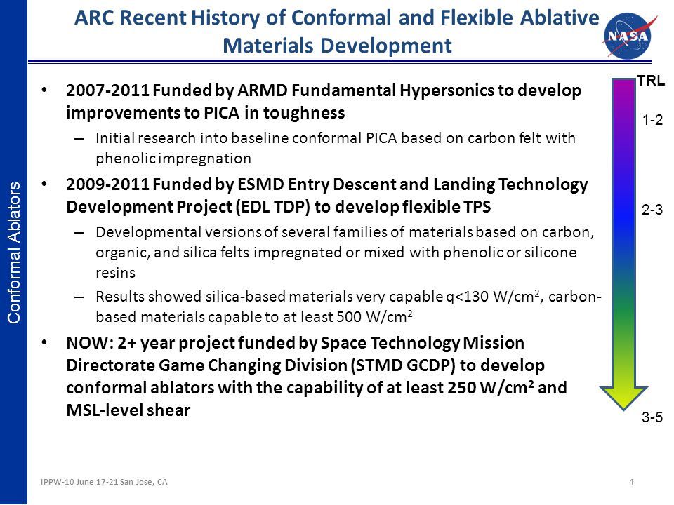 Conformal Ablators ARC Recent History of Conformal and Flexible Ablative Materials Development 2007-2011 Funded by ARMD Fundamental Hypersonics to dev