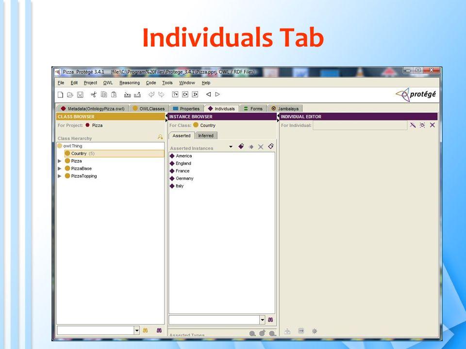 Individuals Tab