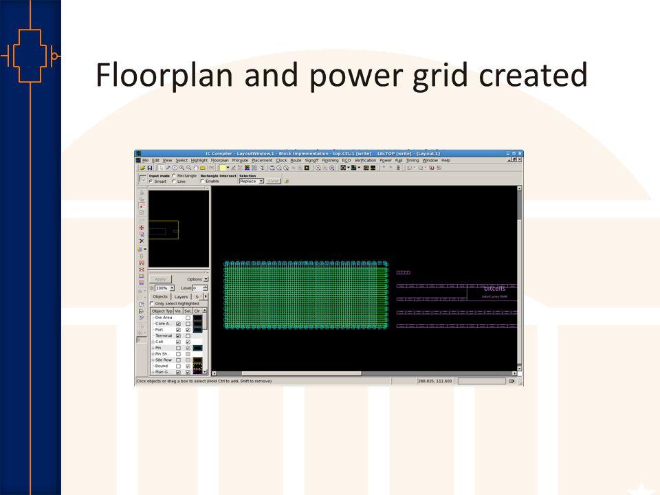 Robust Low Power VLSI Floorplan and power grid created