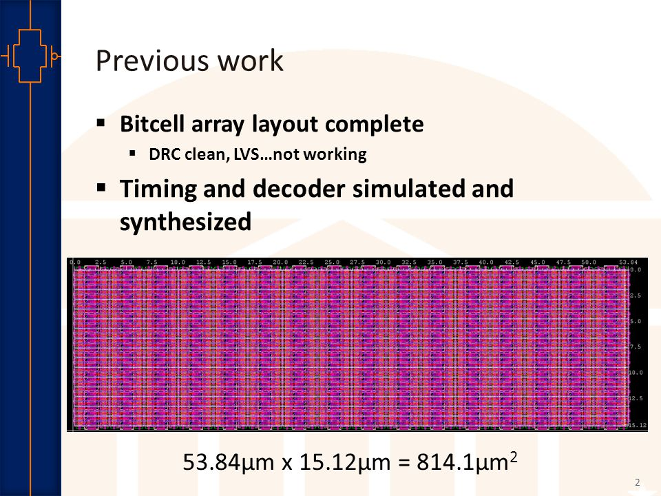 Robust Low Power VLSI Previous work 2 53.84μm x 15.12μm = 814.1μm 2  Bitcell array layout complete  DRC clean, LVS…not working  Timing and decoder simulated and synthesized