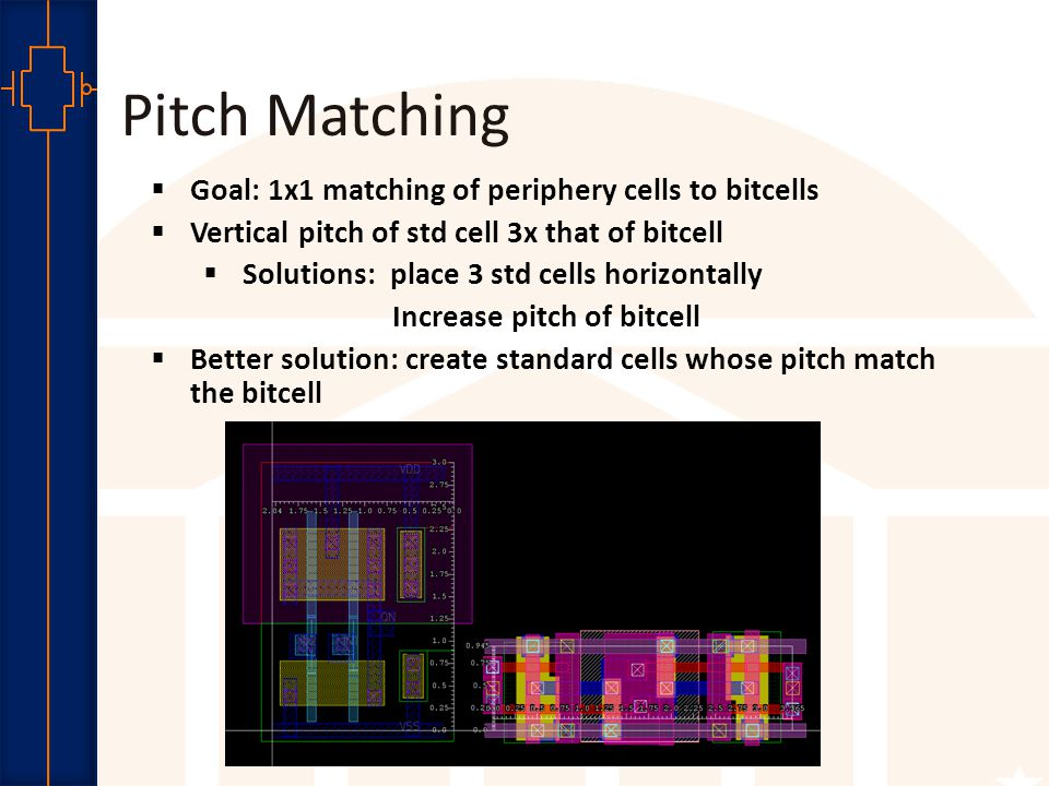 Robust Low Power VLSI Pitch Matching  Goal: 1x1 matching of periphery cells to bitcells  Vertical pitch of std cell 3x that of bitcell  Solutions: place 3 std cells horizontally Increase pitch of bitcell  Better solution: create standard cells whose pitch match the bitcell