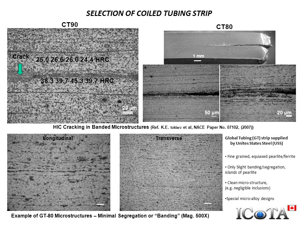 SELECTION OF COILED TUBING STRIP HIC Cracking in Banded Microstructures (Ref. K.E. Szklarz et al, NACE Paper No. 07102, (2007)) 25.0 26.6 26.0 24.4 HR