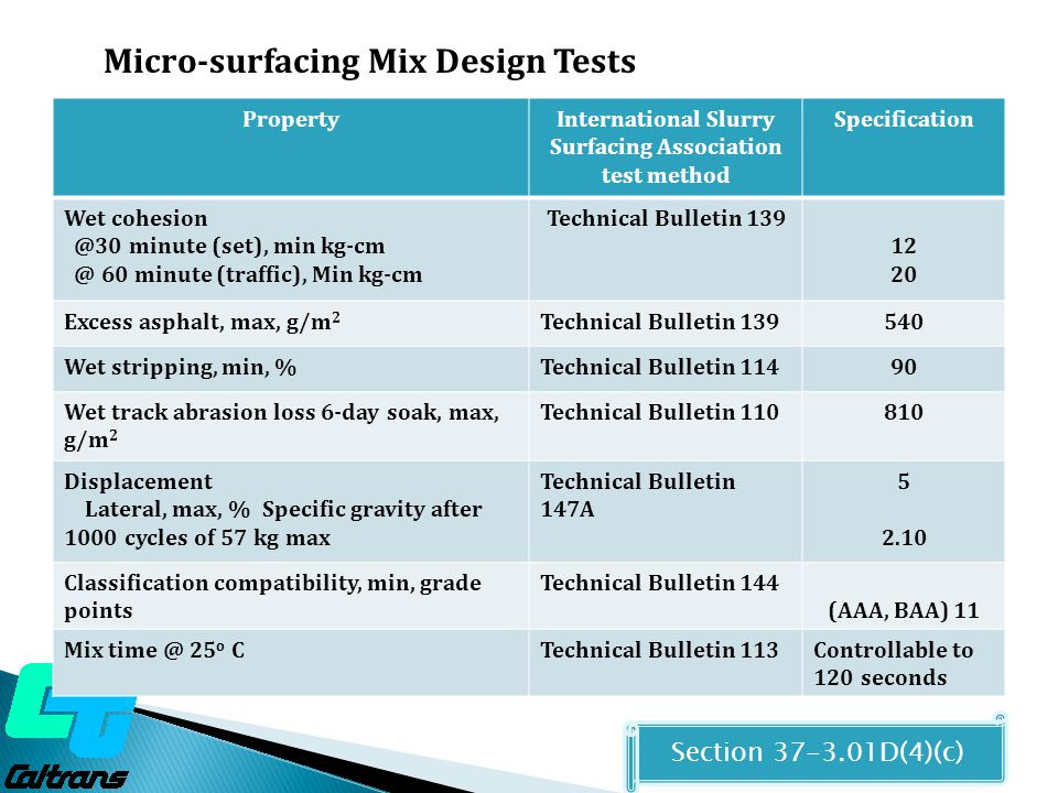 Quality CONTROL-CONTRACTOR Section 37-3.02C(2) Quality characteristicTest methodSpecification Sand equivalent, minCalifornia Test 21765 Durability index, minCalifornia Test 22965 Percentage of crushed particles, min a California Test 20595% Loss Angeles Rattler Loss at 500 revolutions Max b California Test 21135%  Micro-surfacing aggregate Aggregate Quality a Crushed particles must have at least 1 fractured face b California Test 211 must be performed on the aggregate before crushing.