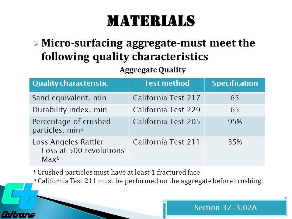  Homogeneous mixture of asphalt, polymer and emulsifier solution  Minimum 3% polymer by weight of residual asphalt b Materials, MICRO-SURFACING EMULSION Section 37-3.02C