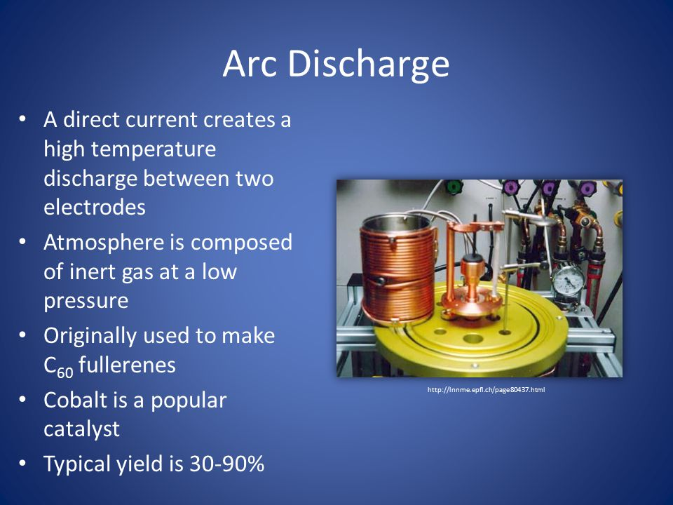 Arc Discharge A direct current creates a high temperature discharge between two electrodes Atmosphere is composed of inert gas at a low pressure Originally used to make C 60 fullerenes Cobalt is a popular catalyst Typical yield is 30-90% http://lnnme.epfl.ch/page80437.html