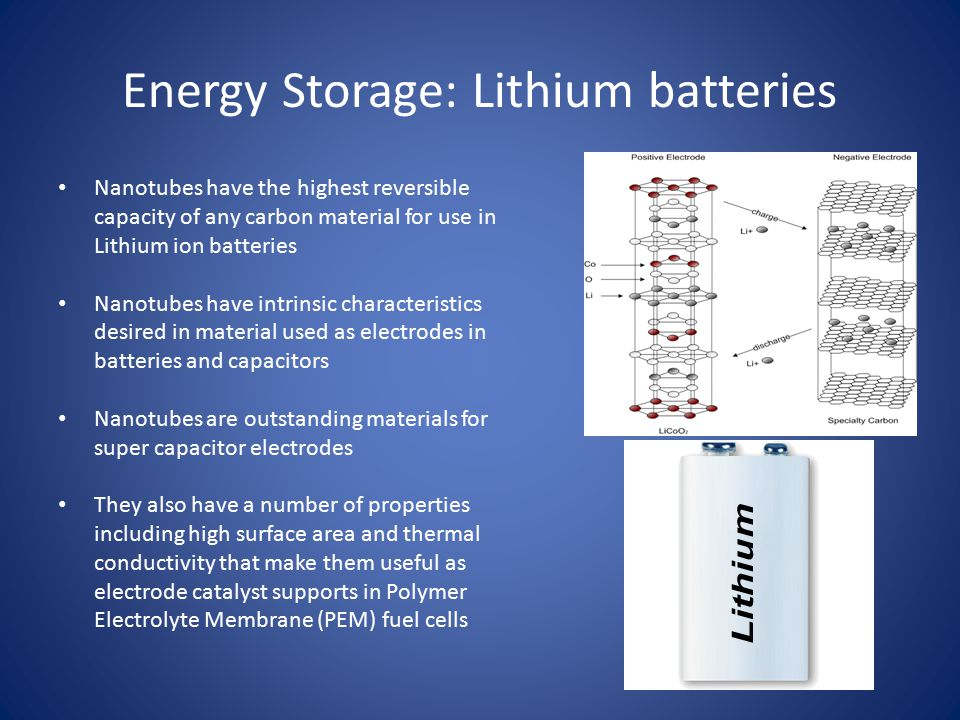 Energy Storage: Lithium batteries Nanotubes have the highest reversible capacity of any carbon material for use in Lithium ion batteries Nanotubes have intrinsic characteristics desired in material used as electrodes in batteries and capacitors Nanotubes are outstanding materials for super capacitor electrodes They also have a number of properties including high surface area and thermal conductivity that make them useful as electrode catalyst supports in Polymer Electrolyte Membrane (PEM) fuel cells