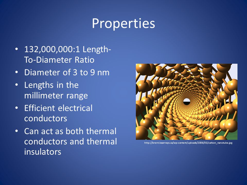 Properties 132,000,000:1 Length- To-Diameter Ratio Diameter of 3 to 9 nm Lengths in the millimeter range Efficient electrical conductors Can act as bo