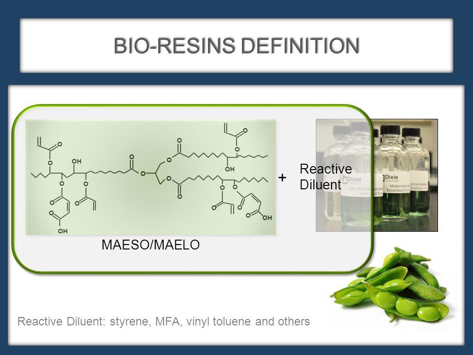 BIO-RESINS DEFINITION + MAESO/MAELO Reactive Diluent Reactive Diluent: styrene, MFA, vinyl toluene and others