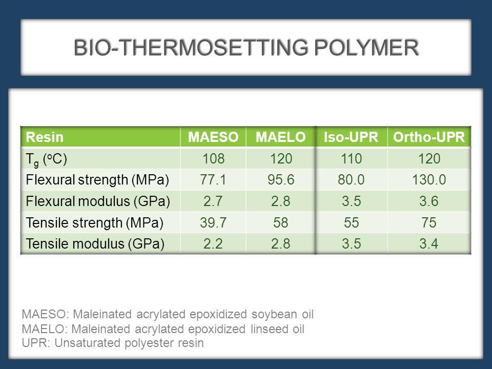 BIO-THERMOSETTING POLYMER MAESO: Maleinated acrylated epoxidized soybean oil MAELO: Maleinated acrylated epoxidized linseed oil UPR: Unsaturated polyester resin