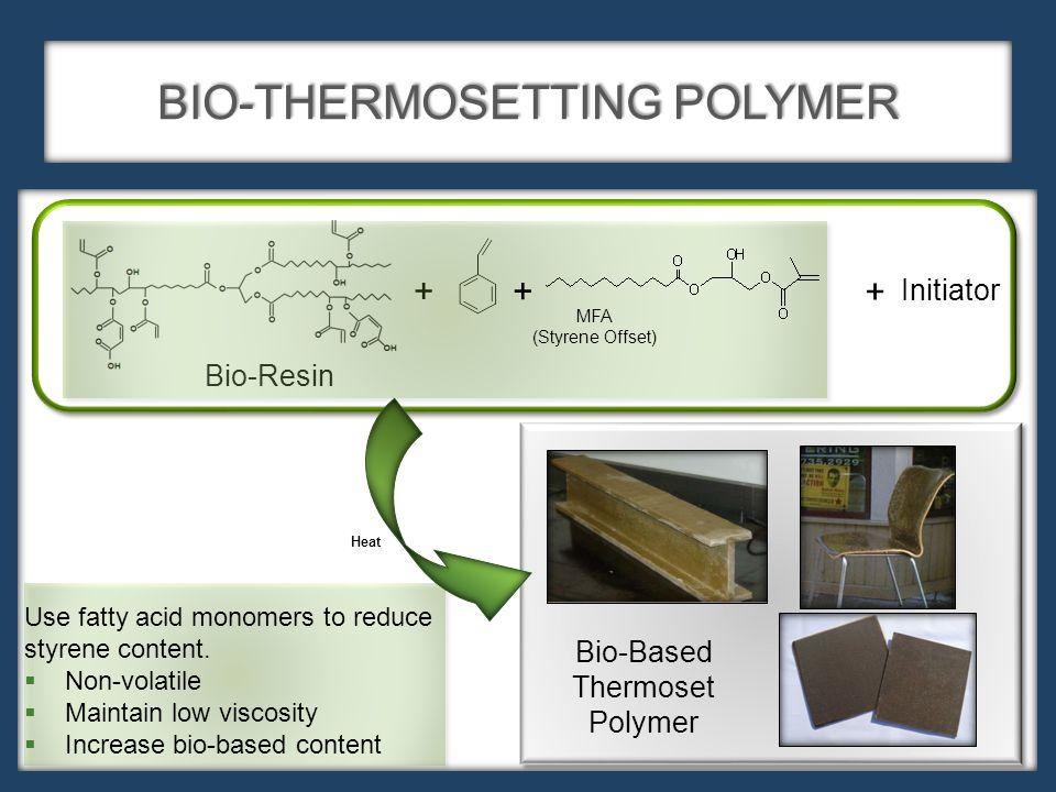 BIO-THERMOSETTING POLYMER + Bio-Resin Bio-Based Thermoset Polymer Heat MFA (Styrene Offset) + Initiator + Use fatty acid monomers to reduce styrene content.